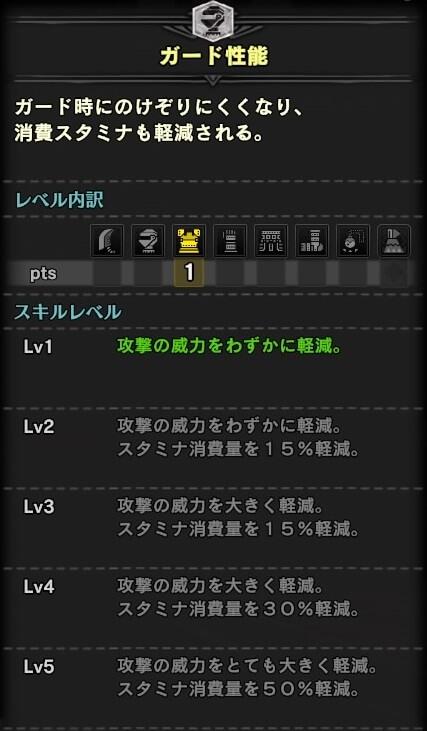 ガード性能Lv1の画像です。